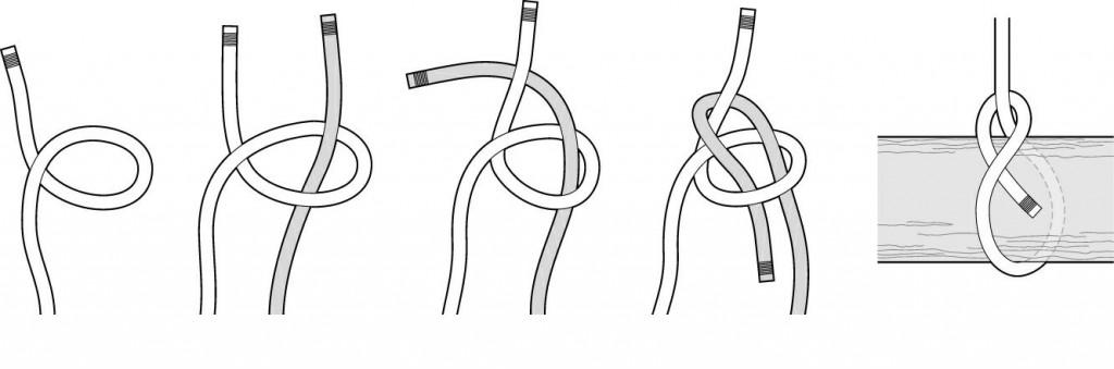 Knotenkunde